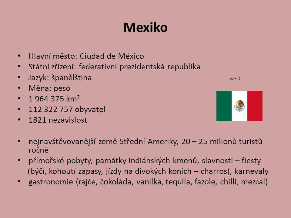 Mexiko Hlavní město: Ciudad de México Státní zřízení: federativní prezidentská republika Jazyk: španělština obr. 1 Měna: peso 1 964 375 km² 112 322 75