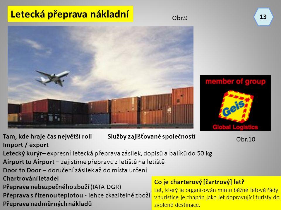 Tam, kde hraje čas největší roli Služby zajišťované společností Import / export Letecký kurýr– expresní letecká přeprava zásilek, dopisů a balíků do 5