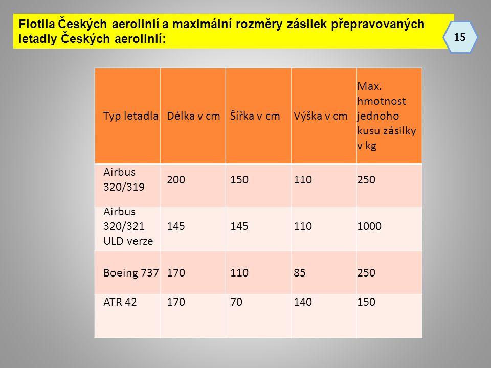 Flotila Českých aerolinií a maximální rozměry zásilek přepravovaných letadly Českých aerolinií: Typ letadlaDélka v cmŠířka v cmVýška v cm Max. hmotnos
