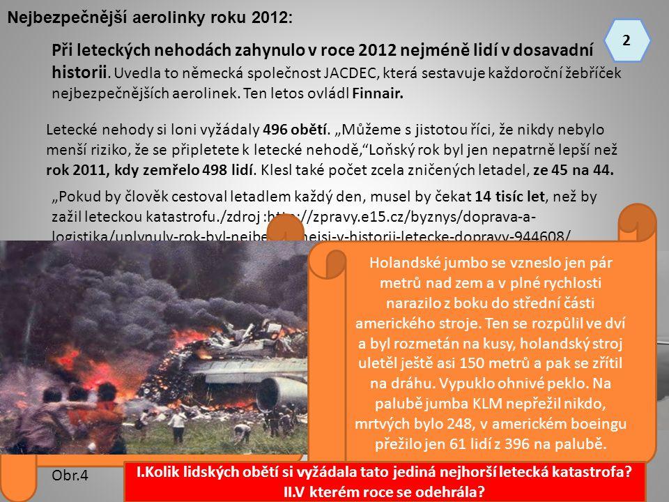 Při leteckých nehodách zahynulo v roce 2012 nejméně lidí v dosavadní historii. Uvedla to německá společnost JACDEC, která sestavuje každoroční žebříče