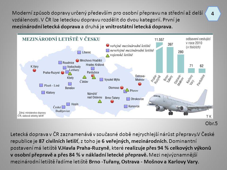 Moderní způsob dopravy určený především pro osobní přepravu na střední až delší vzdálenosti. V ČR lze leteckou dopravu rozdělit do dvou kategorií. Prv