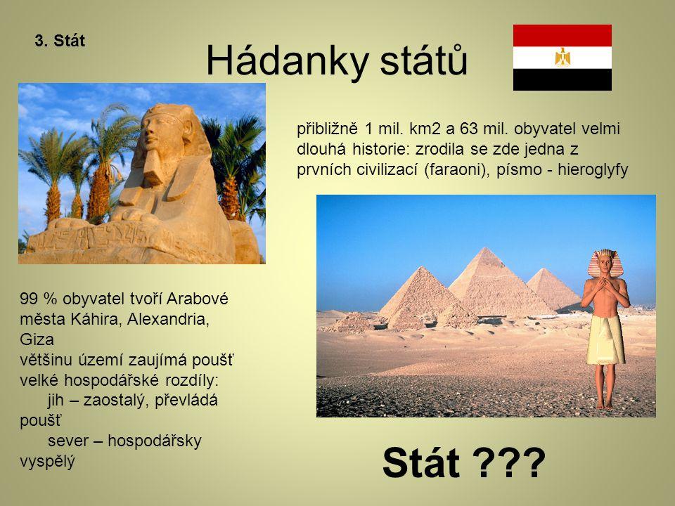 Hádanky států 3. Stát 99 % obyvatel tvoří Arabové města Káhira, Alexandria, Giza většinu území zaujímá poušť velké hospodářské rozdíly: jih – zaostalý