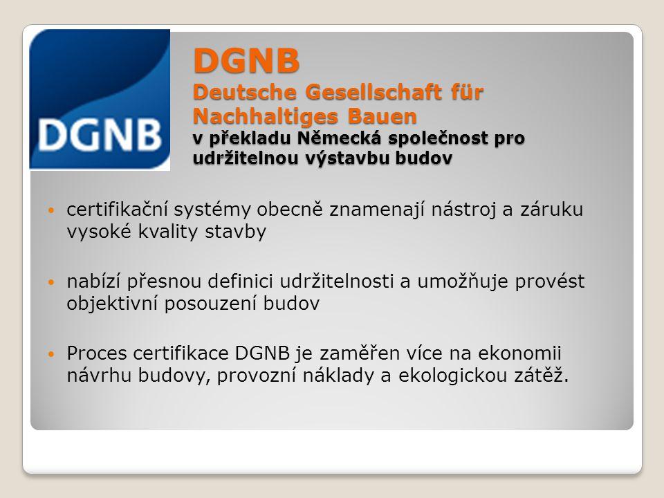 DGNB Deutsche Gesellschaft für Nachhaltiges Bauen v překladu Německá společnost pro udržitelnou výstavbu budov certifikační systémy obecně znamenají nástroj a záruku vysoké kvality stavby nabízí přesnou definici udržitelnosti a umožňuje provést objektivní posouzení budov Proces certifikace DGNB je zaměřen více na ekonomii návrhu budovy, provozní náklady a ekologickou zátěž.