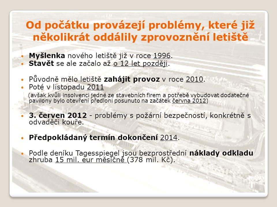 Od počátku provázejí problémy, které již několikrát oddálily zprovoznění letiště Myšlenka nového letiště již v roce 1996.