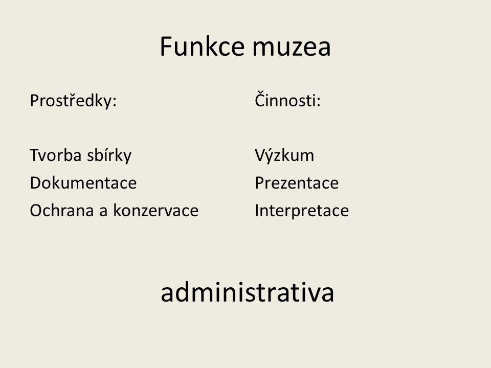 Funkce muzea Prostředky: Tvorba sbírky Dokumentace Ochrana a konzervace Činnosti: Výzkum Prezentace Interpretace administrativa