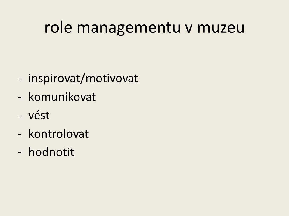 role managementu v muzeu -inspirovat/motivovat -komunikovat -vést -kontrolovat -hodnotit