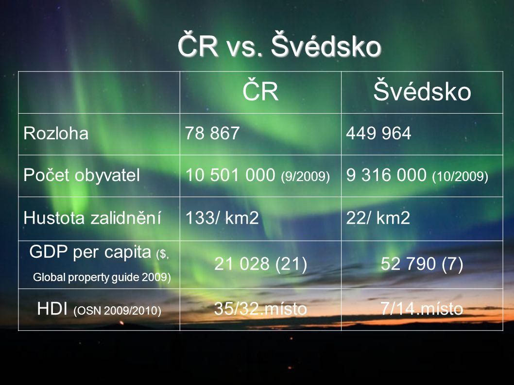 ČR vs. Švédsko 2014-08-21Co dál doktoři ČRŠvédsko Rozloha78 867449 964 Počet obyvatel10 501 000 (9/2009) 9 316 000 (10/2009) Hustota zalidnění133/ km2
