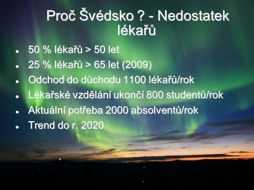 Proč Švédsko ? - Nedostatek lékařů 50 % lékařů > 50 let 50 % lékařů > 50 let 25 % lékařů > 65 let (2009) 25 % lékařů > 65 let (2009) Odchod do důchodu