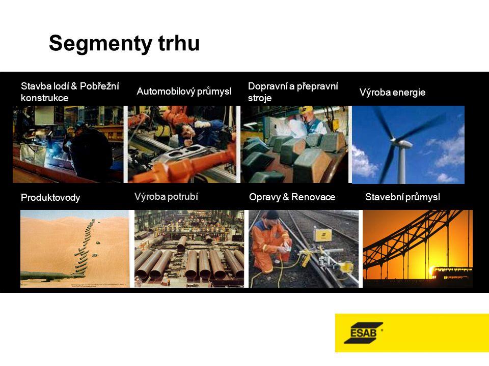 Dopravní a přepravní stroje Stavba lodí & Pobřežní konstrukce Power & Process Výroba potrubí Produktovody Automobilový průmysl Opravy & Renovace Stavební průmysl Segmenty trhu Výroba energie