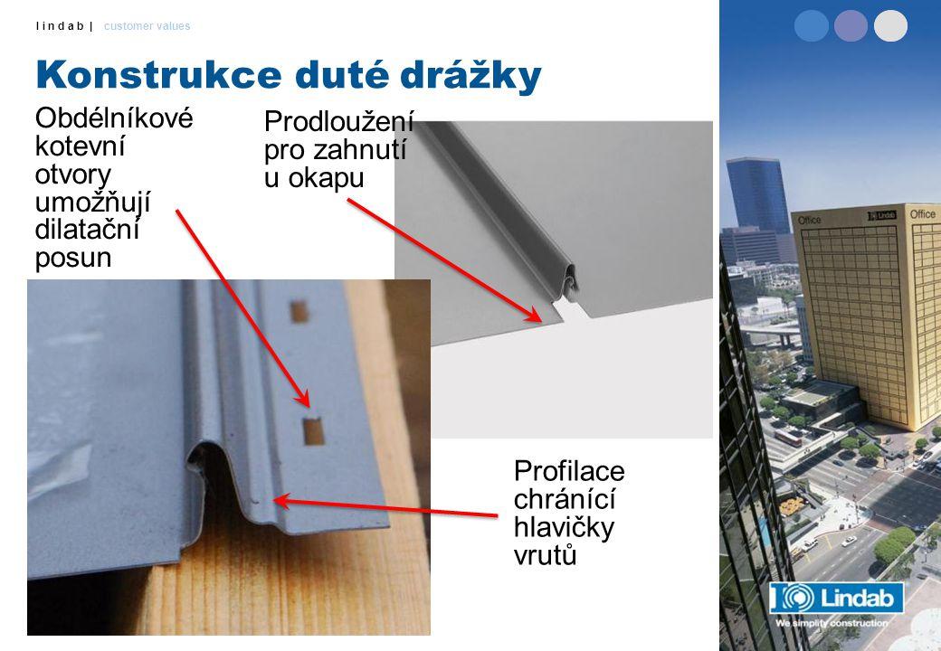 l i n d a b | customer values Konstrukce duté drážky Profilace chránící hlavičky vrutů Obdélníkové kotevní otvory umožňují dilatační posun Prodloužení pro zahnutí u okapu