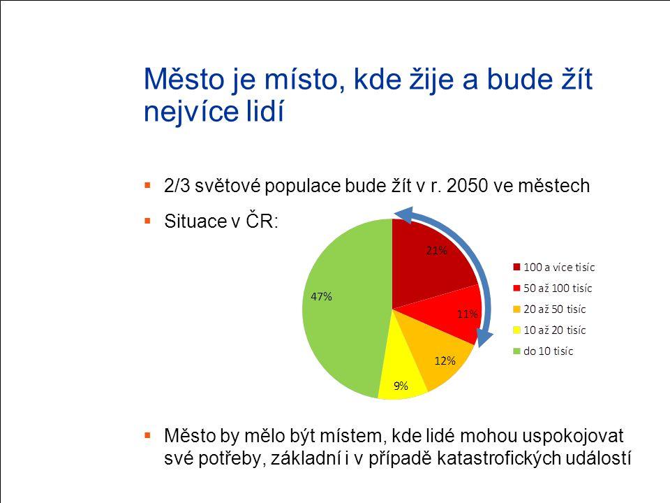 Město je místo, kde žije a bude žít nejvíce lidí  2/3 světové populace bude žít v r. 2050 ve městech  Situace v ČR:  Město by mělo být místem, kde