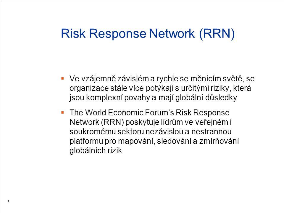 Risk Response Network (RRN)  Ve vzájemně závislém a rychle se měnícím světě, se organizace stále více potýkají s určitými riziky, která jsou komplexní povahy a mají globální důsledky  The World Economic Forum's Risk Response Network (RRN) poskytuje lídrům ve veřejném i soukromému sektoru nezávislou a nestrannou platformu pro mapování, sledování a zmírňování globálních rizik 3