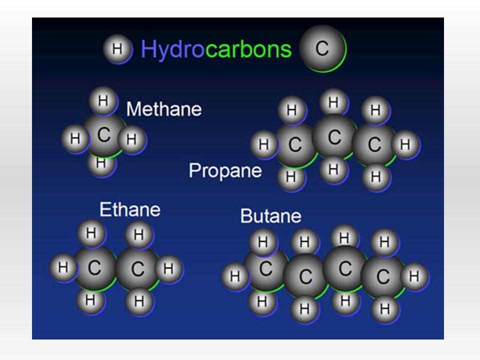 ALKANY - obsahují mezi atomy uhlíků pouze jednoduché vazby C – C - názvy mají koncovku - an - vlastnosti: počet uhlíků C 1 – C 4 … plyny C 5 – C 15 …kapaliny C 16 a výše …pevné látky snadno zápalné a hořlavé látky, spalováním alkanů vzniká CO 2 a H 2 O