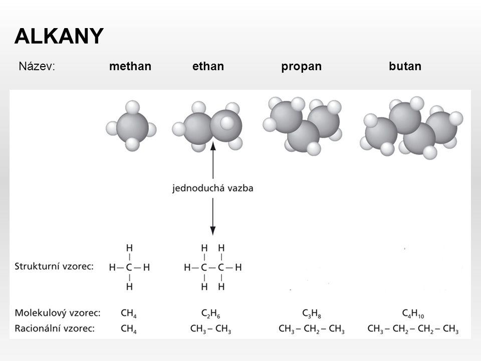 Nejznámější alkany: methan ethan propan butan směs propan - butan - kapalná směs stlačených plynů, dodává se v ocelových lahvích - použití: palivo do vařičů zapalovače (butan) palivo LPG do spalovacích motorů (velmi ekologické palivo) bezbarvé plyny, bez zápachu, se vzduchem tvoří výbušnou směs, methan - hlavní složka zemního plynu, je součástí bioplynu a důlního plynu