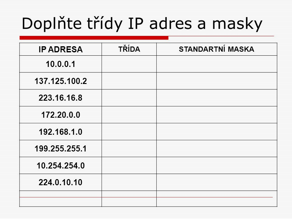 Doplňte třídy IP adres a masky IP ADRESA TŘÍDASTANDARTNÍ MASKA 10.0.0.1 137.125.100.2 223.16.16.8 172.20.0.0 192.168.1.0 199.255.255.1 10.254.254.0 224.0.10.10