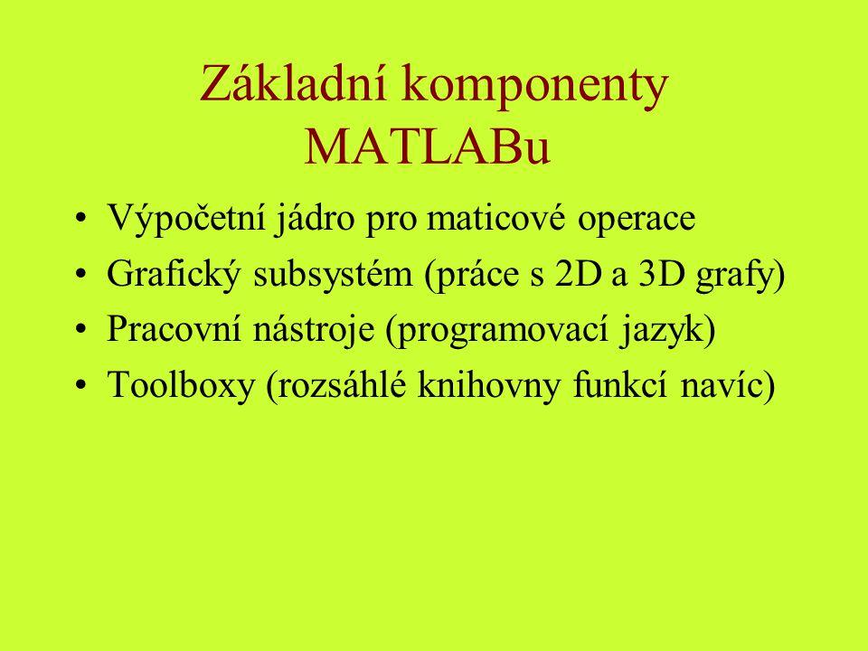 Základní komponenty MATLABu Výpočetní jádro pro maticové operace Grafický subsystém (práce s 2D a 3D grafy) Pracovní nástroje (programovací jazyk) Toolboxy (rozsáhlé knihovny funkcí navíc)