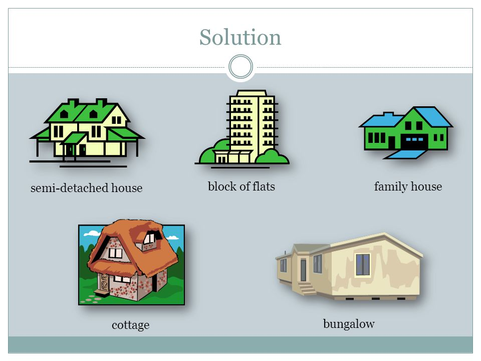 Solution semi-detached house block of flatsfamily house cottage bungalow