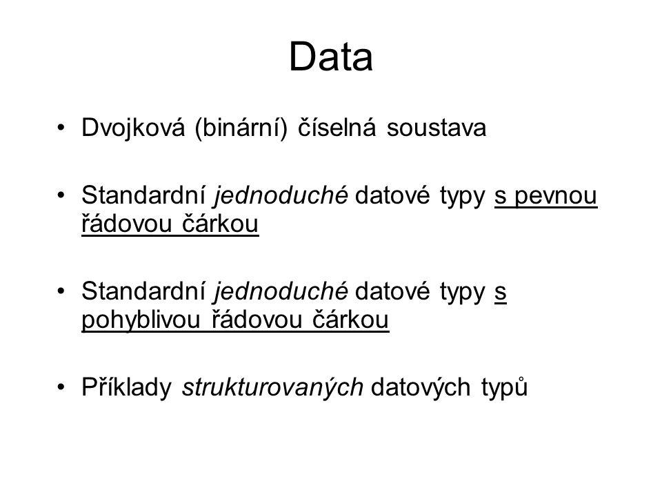Data Dvojková (binární) číselná soustava Standardní jednoduché datové typy s pevnou řádovou čárkou Standardní jednoduché datové typy s pohyblivou řádo