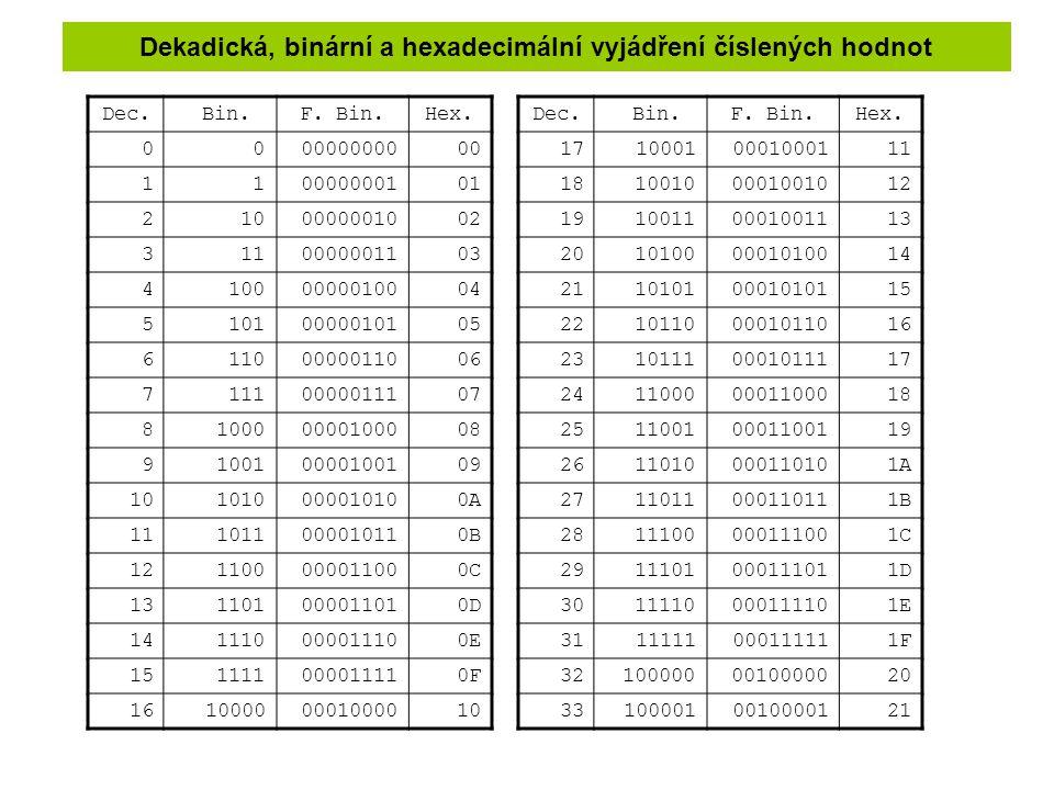 Dec. Bin.F. Bin.Hex. 0 00000000000 1 10000000101 2 100000001002 3 110000001103 4 1000000010004 5 1010000010105 6 1100000011006 7 1110000011107 8 10000