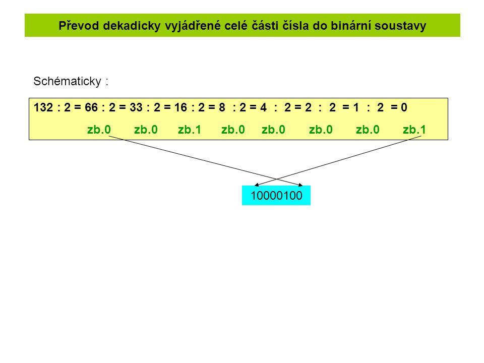 Převod dekadicky vyjádřené celé části čísla do binární soustavy 132 : 2 = 66 : 2 = 33 : 2 = 16 : 2 = 8 : 2 = 4 : 2 = 2 : 2 = 1 : 2 = 0 zb.0 zb.0 zb.1