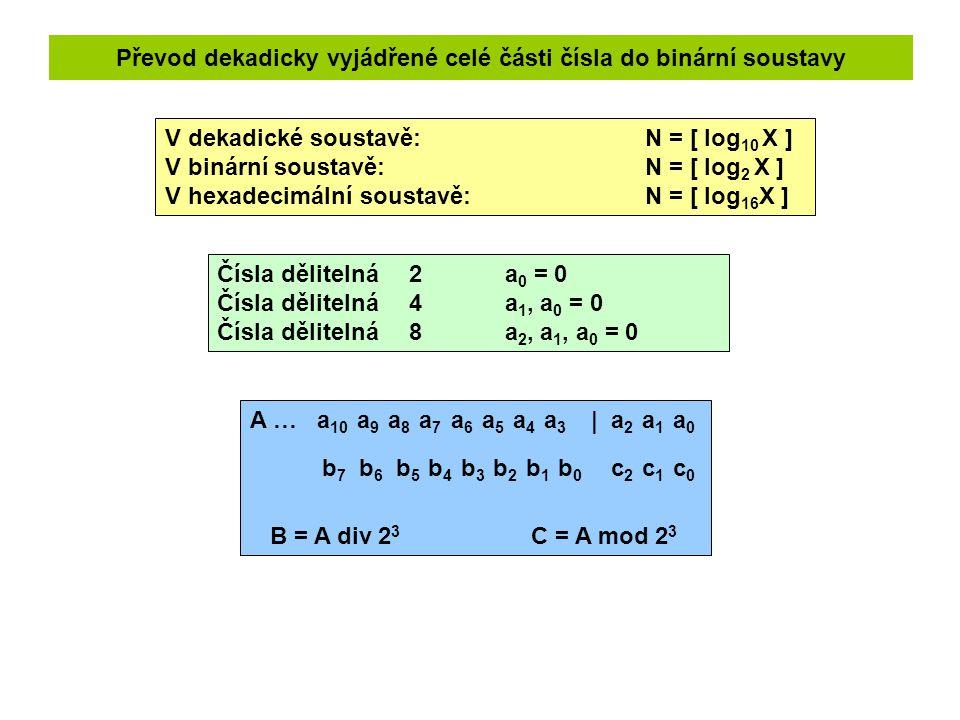 Převod dekadicky vyjádřené celé části čísla do binární soustavy V dekadické soustavě: N = [ log 10 X ] V binární soustavě: N = [ log 2 X ] V hexadecim