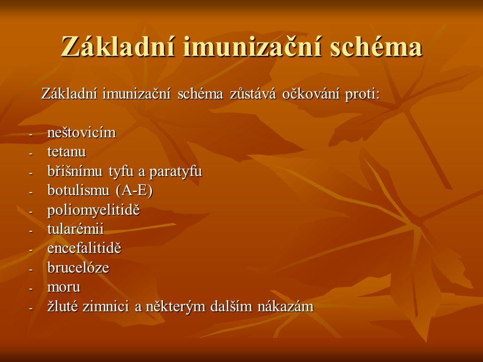 Základní imunizační schéma Základní imunizační schéma zůstává očkování proti: Základní imunizační schéma zůstává očkování proti: - neštovicím - tetanu