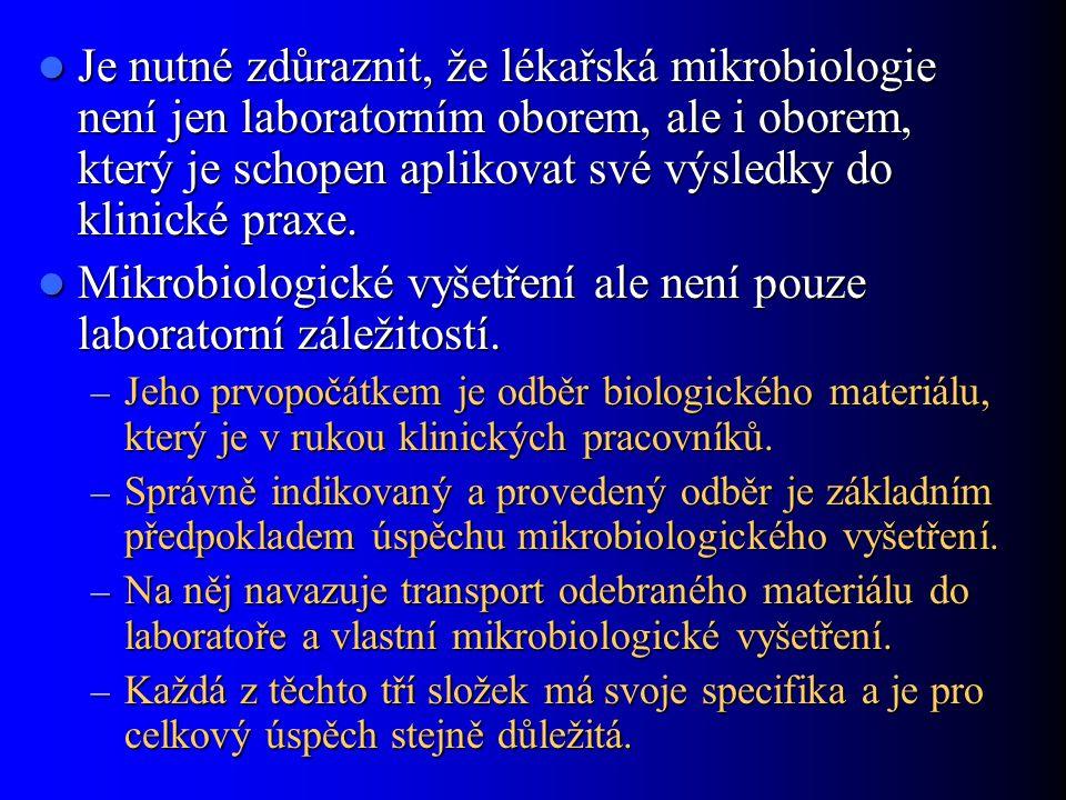Mikrobiologické metody Odběr materiálu a mikrobiologické vyšetřovací metody spolu velmi úzce souvisí.