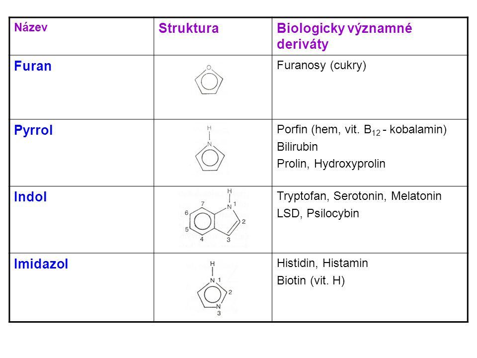 Název StrukturaBiologicky významné deriváty Furan Furanosy (cukry) Pyrrol Porfin (hem, vit.