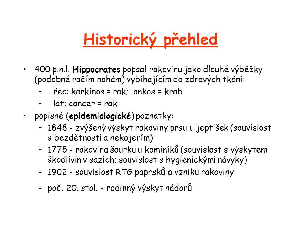 Historický přehled 400 p.n.l. Hippocrates popsal rakovinu jako dlouhé výběžky (podobné račím nohám) vybíhajícím do zdravých tkání: –řec: karkinos = ra