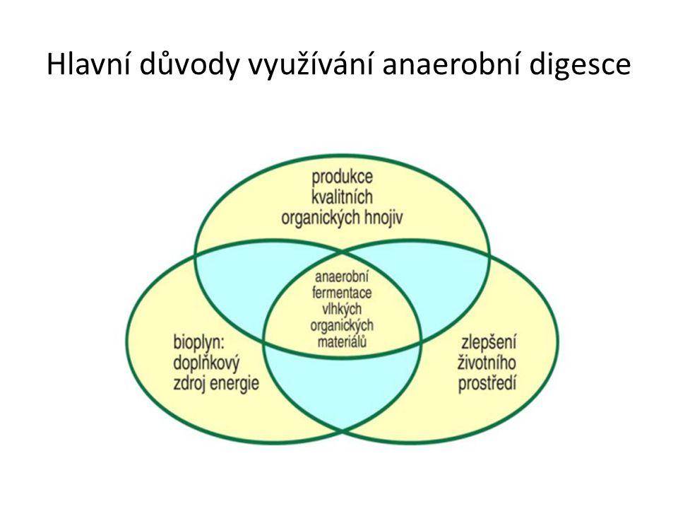 Hlavní důvody využívání anaerobní digesce