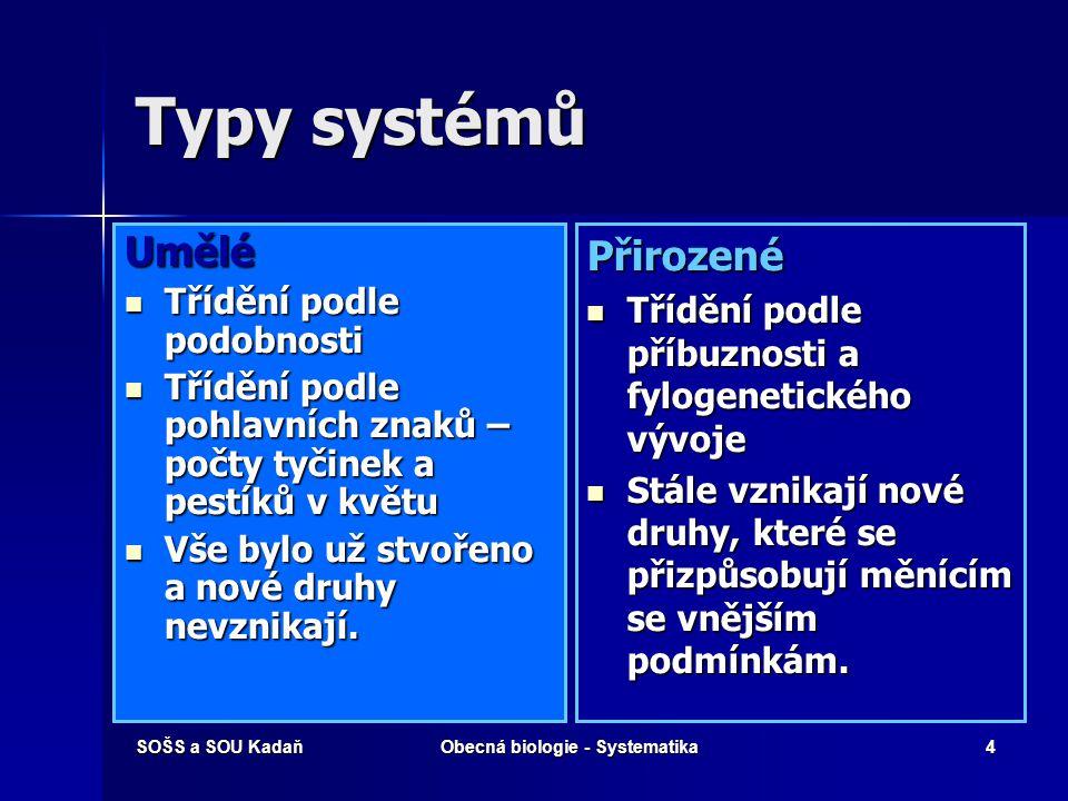 SOŠS a SOU KadaňObecná biologie - Systematika3 Taxony Jednotky, které sdružují organismy podle určitých kritérií. Jednotky, které sdružují organismy p