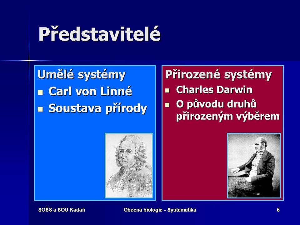 SOŠS a SOU KadaňObecná biologie - Systematika4 Typy systémů Umělé Třídění podle podobnosti Třídění podle podobnosti Třídění podle pohlavních znaků – p