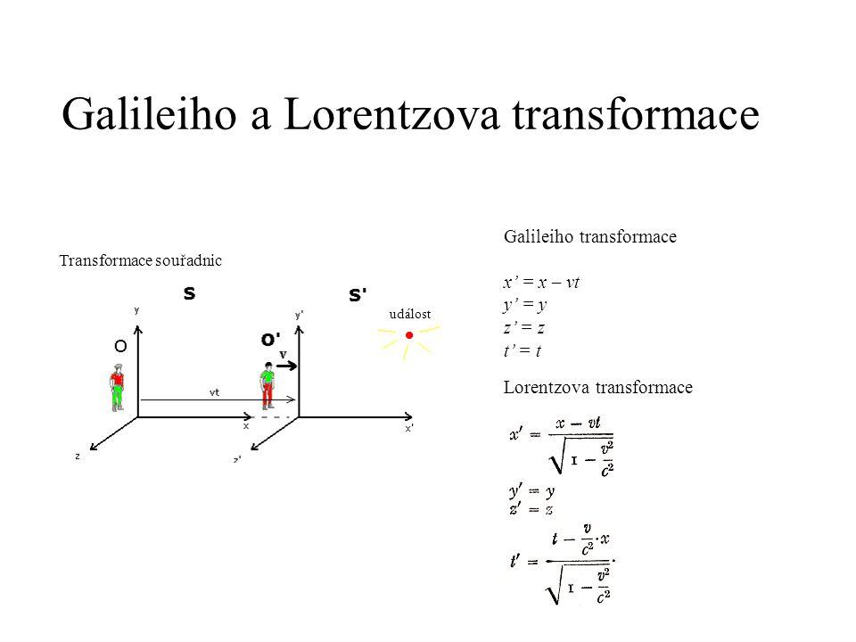 Galileiho a Lorentzova transformace Transformace souřadnic událost Galileiho transformace x' = x – vt y' = y z' = z t' = t Lorentzova transformace