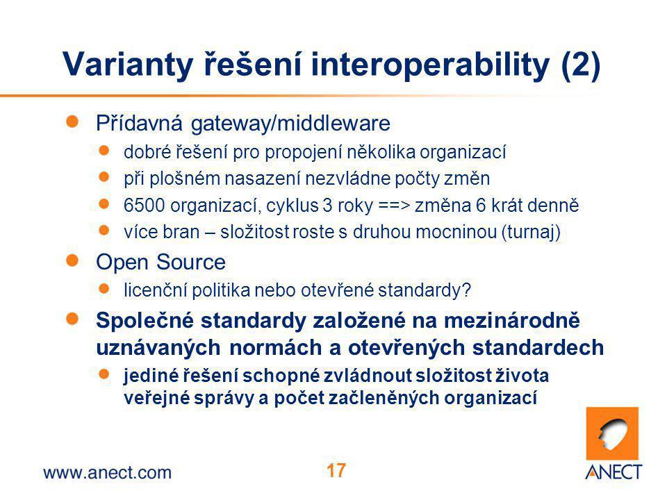 17 Varianty řešení interoperability (2) Přídavná gateway/middleware dobré řešení pro propojení několika organizací při plošném nasazení nezvládne počty změn 6500 organizací, cyklus 3 roky ==> změna 6 krát denně více bran – složitost roste s druhou mocninou (turnaj) Open Source licenční politika nebo otevřené standardy.
