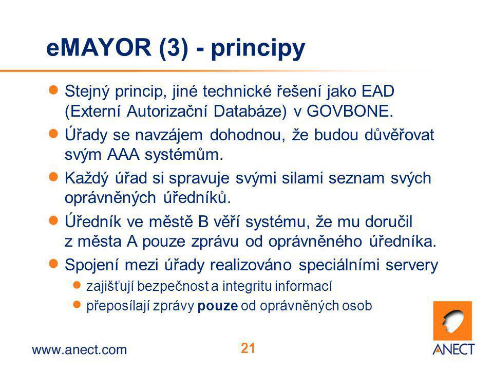 21 eMAYOR (3) - principy Stejný princip, jiné technické řešení jako EAD (Externí Autorizační Databáze) v GOVBONE. Úřady se navzájem dohodnou, že budou