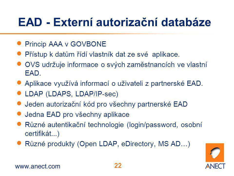 22 EAD - Externí autorizační databáze Princip AAA v GOVBONE Přístup k datům řídí vlastník dat ze své aplikace. OVS udržuje informace o svých zaměstnan