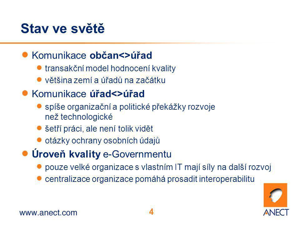 4 Stav ve světě Komunikace občan<>úřad transakční model hodnocení kvality většina zemí a úřadů na začátku Komunikace úřad<>úřad spíše organizační a po