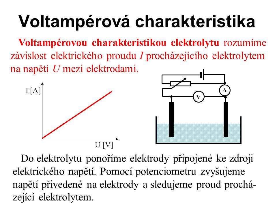 Voltampérová charakteristika Voltampérovou charakteristikou elektrolytu rozumíme závislost elektrického proudu I procházejícího elektrolytem na napětí