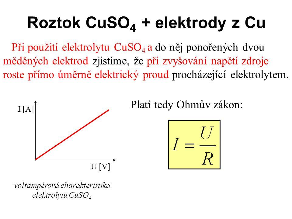 Roztok CuSO 4 + elektrody z Cu Při použití elektrolytu CuSO 4 a do něj ponořených dvou měděných elektrod zjistíme, že při zvyšování napětí zdroje rost