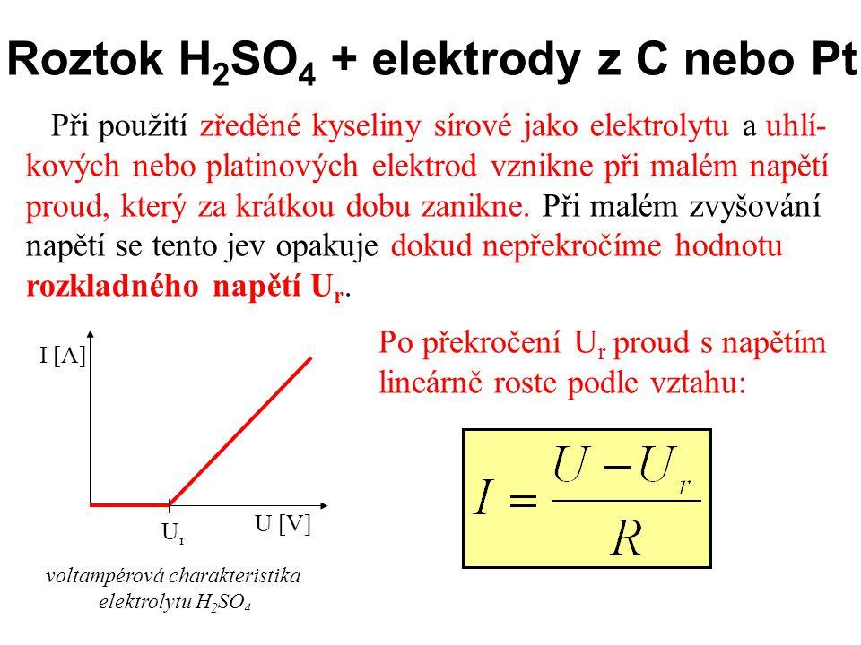 Roztok H 2 SO 4 + elektrody z C nebo Pt Při použití zředěné kyseliny sírové jako elektrolytu a uhlí- kových nebo platinových elektrod vznikne při malé