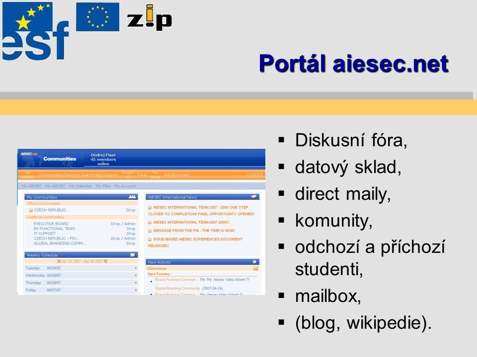 Portál aiesec.net  Diskusní fóra,  datový sklad,  direct maily,  komunity,  odchozí a příchozí studenti,  mailbox,  (blog, wikipedie).