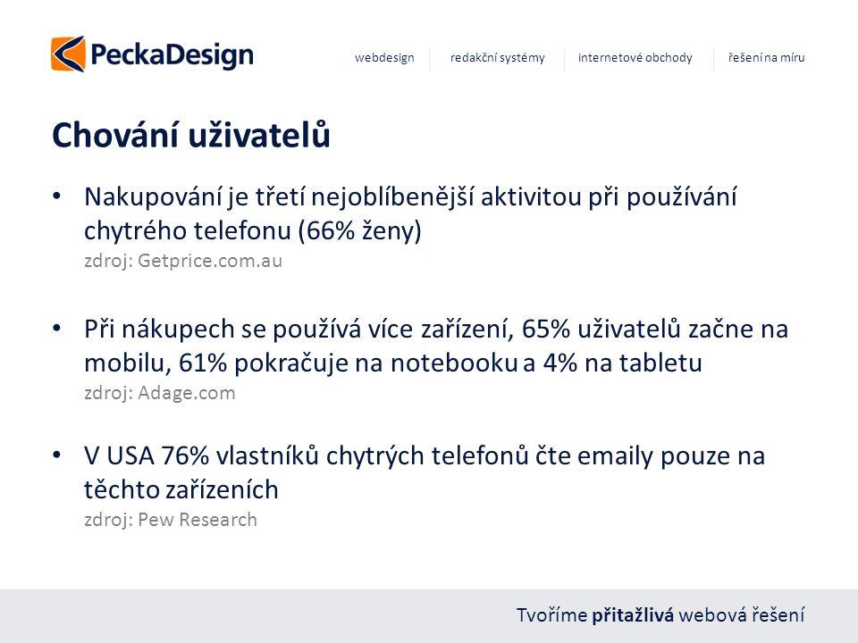 Tvoříme přitažlivá webová řešení webdesign redakční systémy internetové obchody řešení na míru Chování uživatelů Nakupování je třetí nejoblíbenější ak