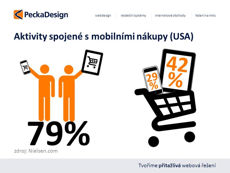 Tvoříme přitažlivá webová řešení webdesign redakční systémy internetové obchody řešení na míru Aktivity spojené s mobilními nákupy (USA) zdroj: Nielse