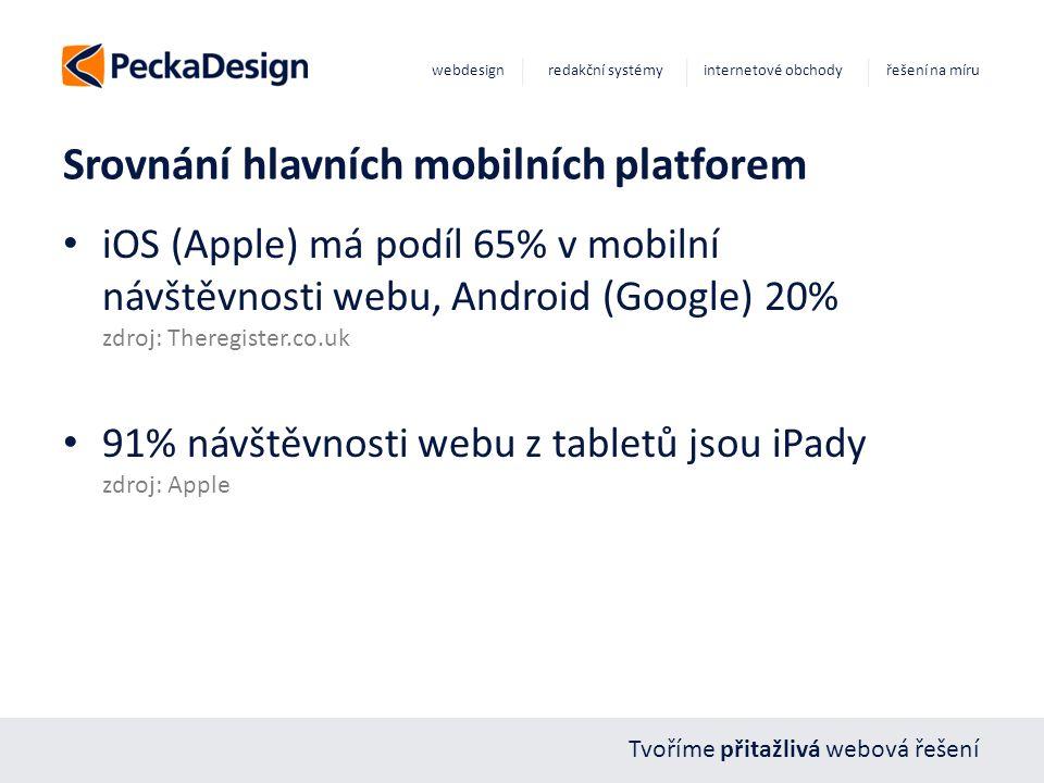 Tvoříme přitažlivá webová řešení webdesign redakční systémy internetové obchody řešení na míru Srovnání hlavních mobilních platforem iOS (Apple) má podíl 65% v mobilní návštěvnosti webu, Android (Google) 20% zdroj: Theregister.co.uk 91% návštěvnosti webu z tabletů jsou iPady zdroj: Apple