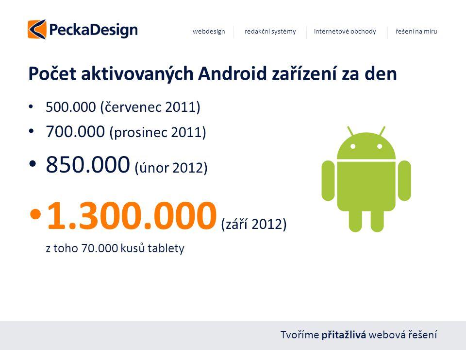 Tvoříme přitažlivá webová řešení webdesign redakční systémy internetové obchody řešení na míru Počet aktivovaných Android zařízení za den 500.000 (červenec 2011) 700.000 (prosinec 2011) 850.000 (únor 2012) 1.300.000 (září 2012) z toho 70.000 kusů tablety