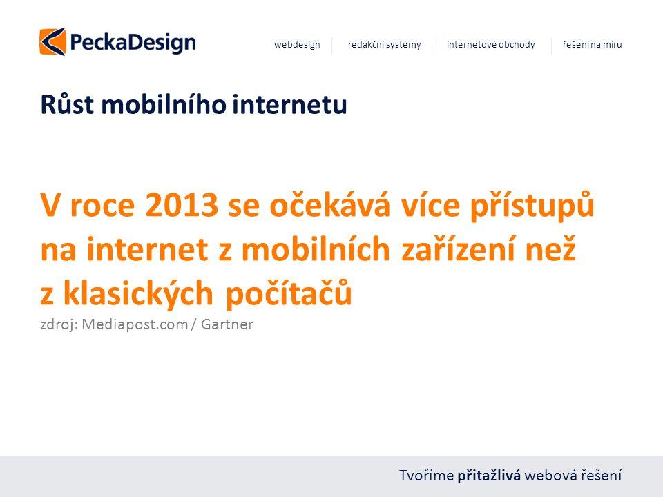 Tvoříme přitažlivá webová řešení webdesign redakční systémy internetové obchody řešení na míru Růst mobilního internetu V roce 2013 se očekává více přístupů na internet z mobilních zařízení než z klasických počítačů zdroj: Mediapost.com / Gartner