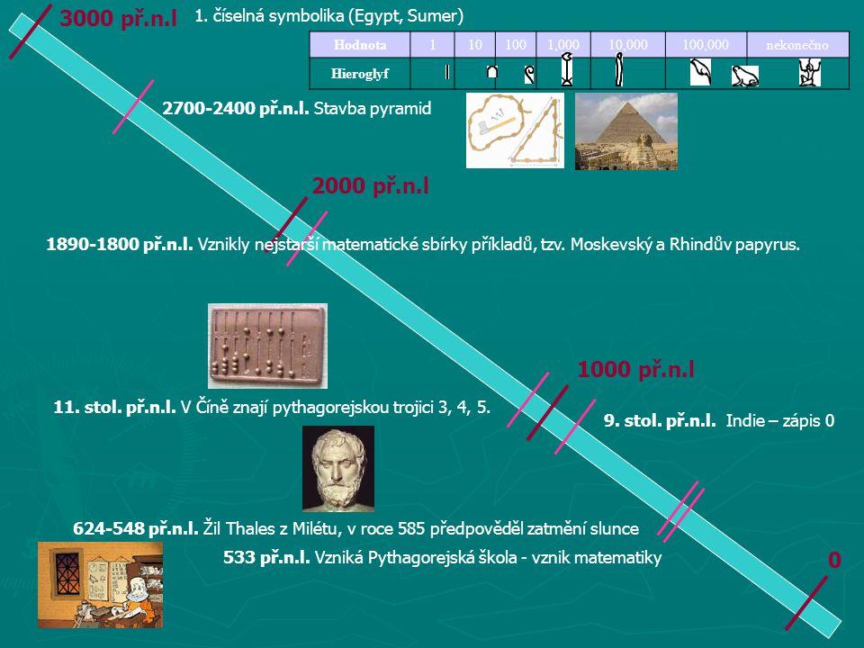 1. číselná symbolika (Egypt, Sumer) 3000 př.n.l 2000 př.n.l 1000 př.n.l 0 Hodnota1101001,00010,000100,000nekonečno Hieroglyf 2700-2400 př.n.l. Stavba