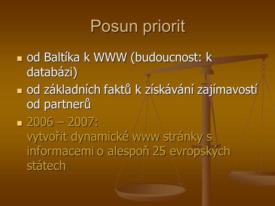 Posun priorit od Baltíka k WWW (budoucnost: k databázi) od Baltíka k WWW (budoucnost: k databázi) od základních faktů k získávání zajímavostí od partnerů od základních faktů k získávání zajímavostí od partnerů 2006 – 2007: vytvořit dynamické www stránky s informacemi o alespoň 25 evropských státech 2006 – 2007: vytvořit dynamické www stránky s informacemi o alespoň 25 evropských státech