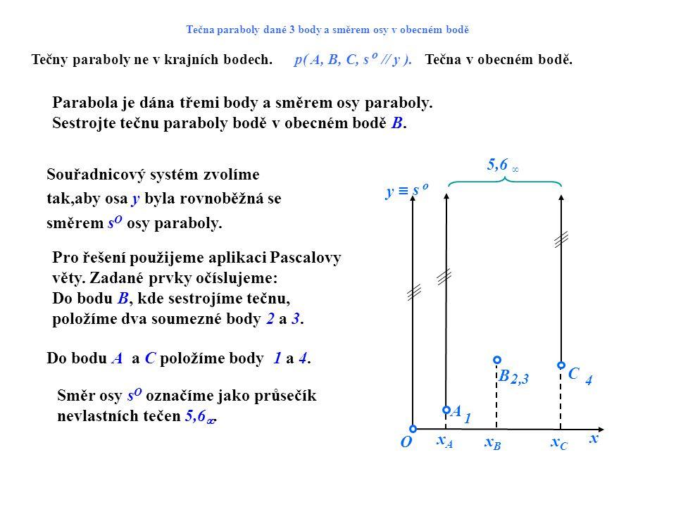 O 1 2,3 4 I III xCxC x  s o 5,6 ∞ y xAxA xBxB B C A Tečna paraboly dané 3 body a směrem osy v obecném bodě I 1 2 3 4 5 ∞ 6 ∞ 1 III Body I, II  a III dostaneme jako průsečíky spojnic bodů: - bod I je průsečík spojnic bodů 1 a 2 se spojnicí bodů 4 a 5 .