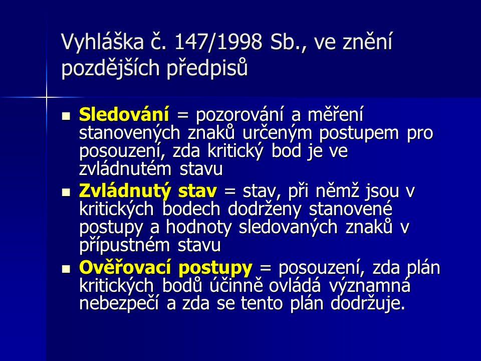 Vyhláška č. 147/1998 Sb., ve znění pozdějších předpisů Sledování = pozorování a měření stanovených znaků určeným postupem pro posouzení, zda kritický